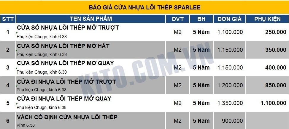 Bao-gia-cua-nhua-loi-thep